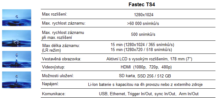 FASTEC TS4_techspec